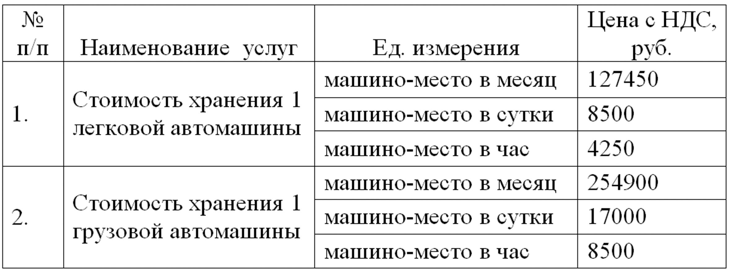 Тимашевск поселок садовод поликлиника