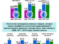 Инфографика-доходы